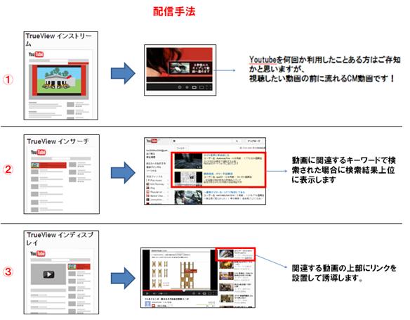 youtube-info