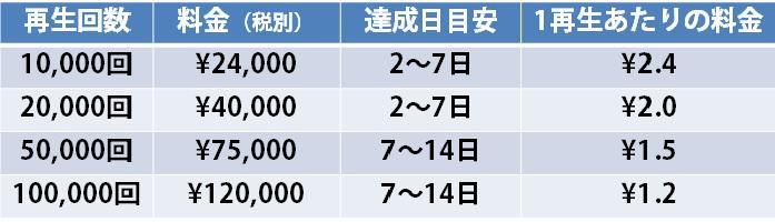 saiseijyuusiplan20150311